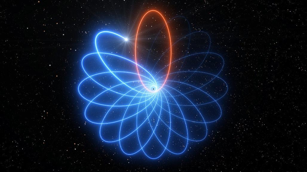 Así se ve la increíble órbita de esta estrella alrededor de un agujero negro supermasivo