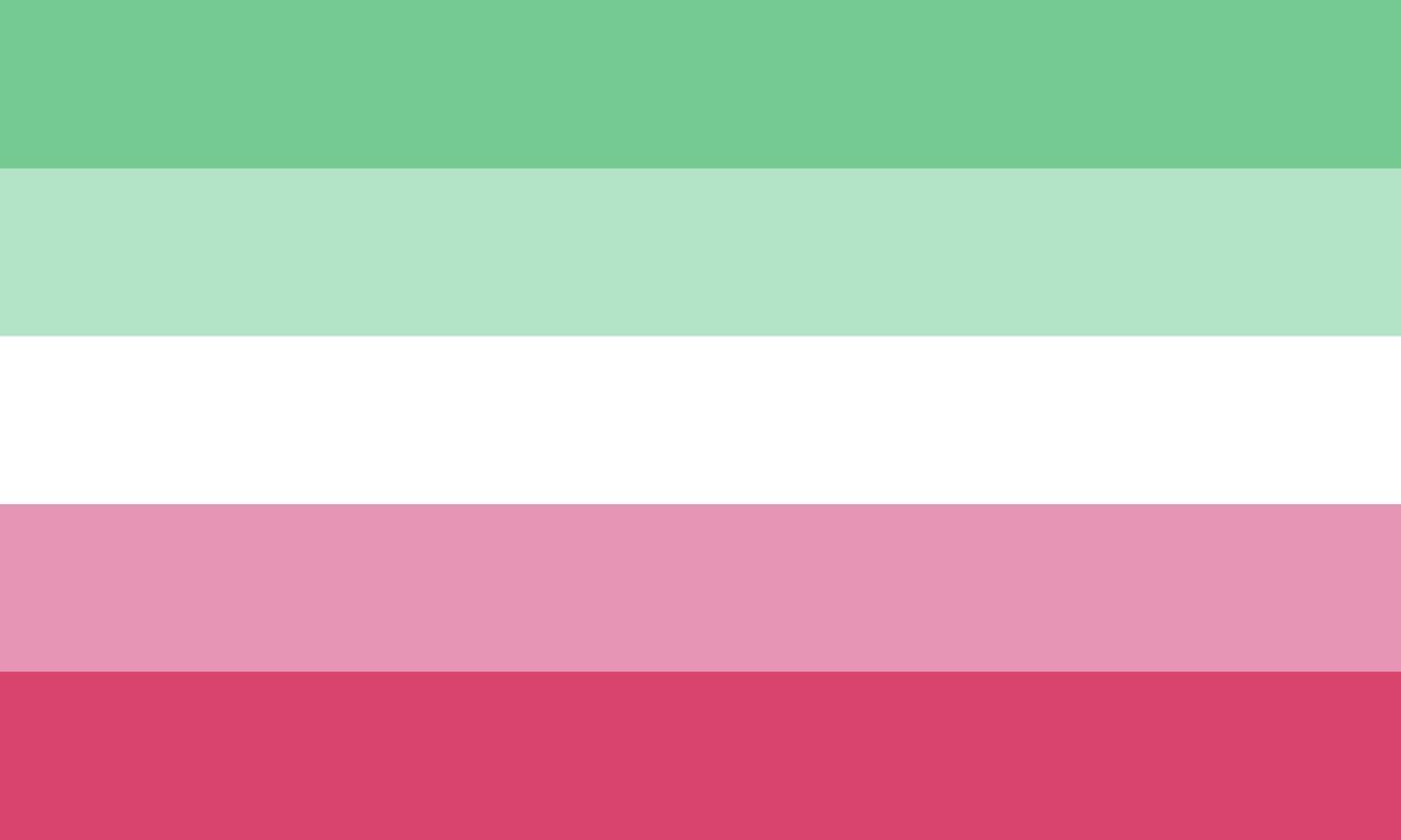 ¿Qué significa ser abrosexual?